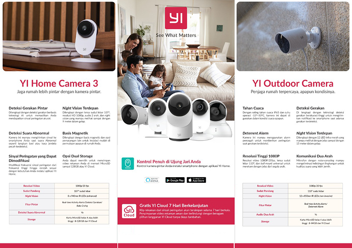 DIGITAL ONLY YI-Home-Product-Brochure-Side-A
